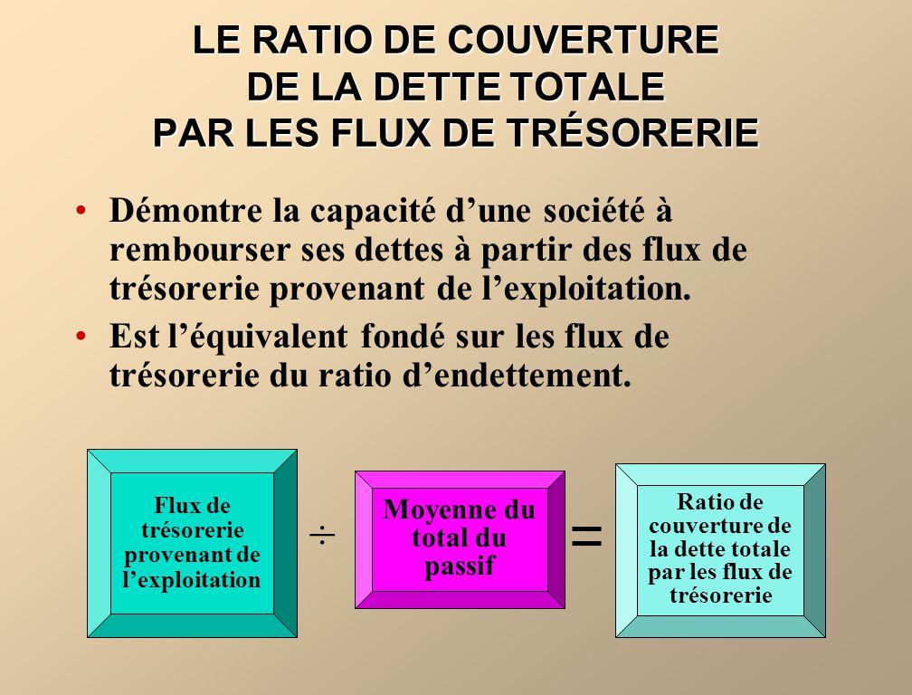 LE RATIO DE COUVERTURE DE LA DETTE TOTALE PAR LES FLUX DE TRÉSORERIE Démontre la capacité dune société à rembourser ses dettes à partir des flux de tr