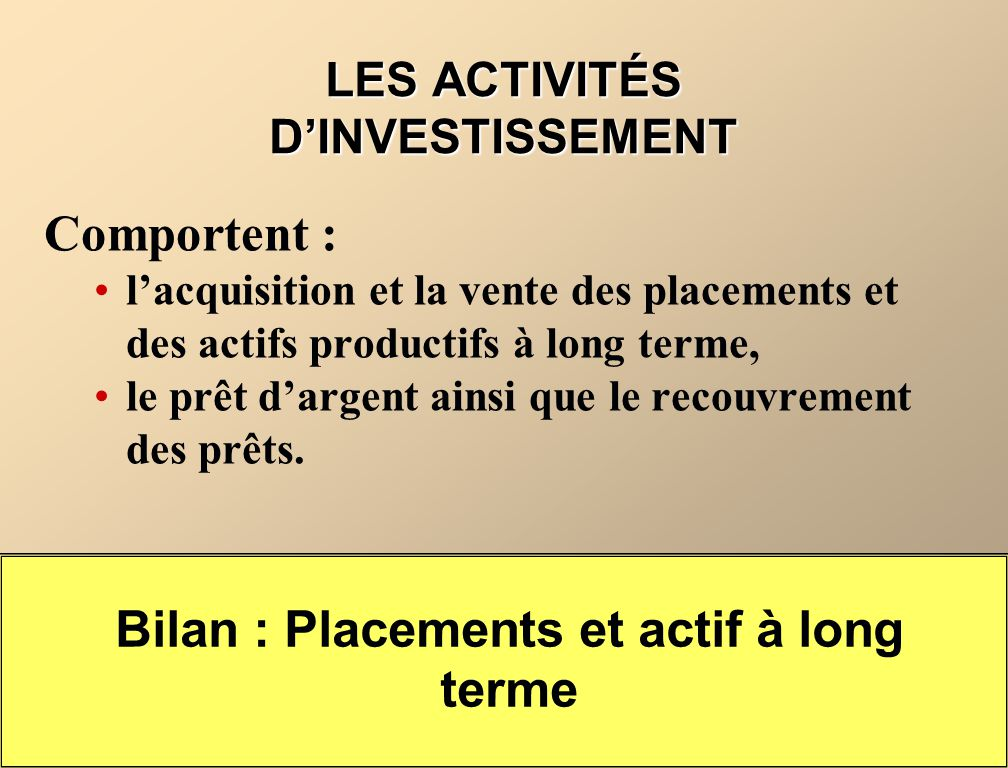 Comportent : lacquisition et la vente des placements et des actifs productifs à long terme, le prêt dargent ainsi que le recouvrement des prêts. Bilan