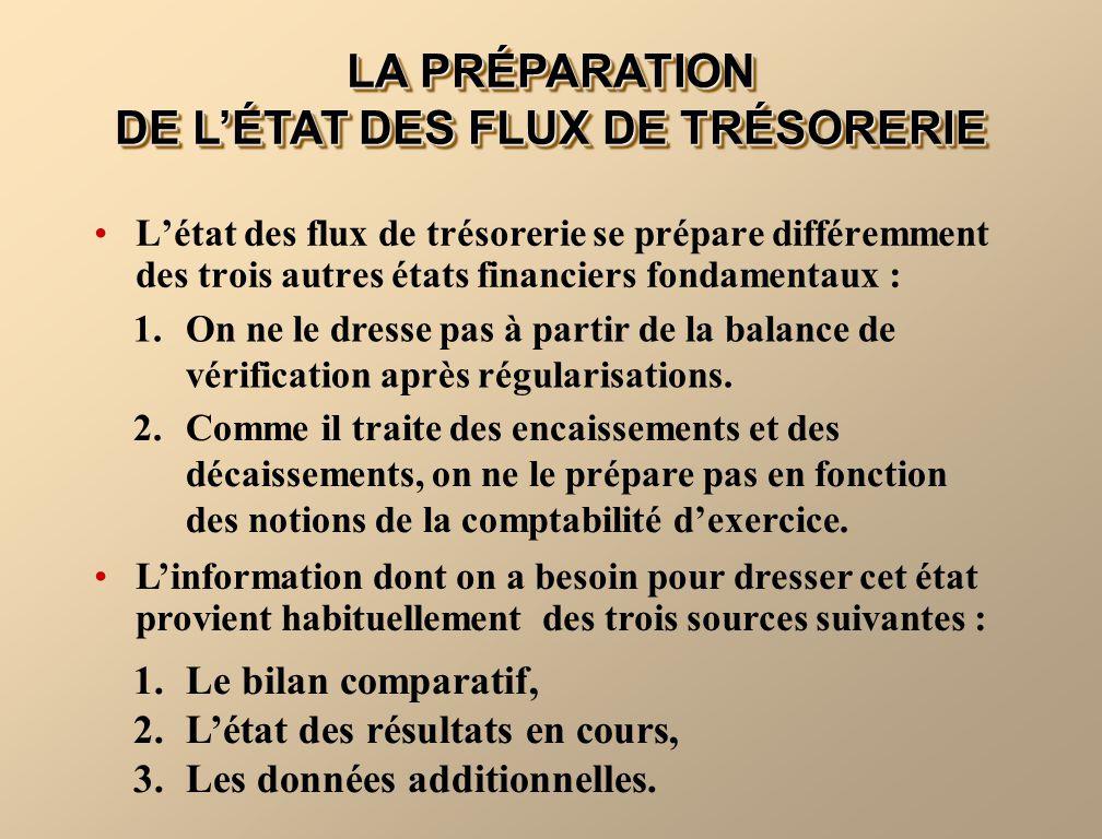LA PRÉPARATION DE LÉTAT DES FLUX DE TRÉSORERIE Létat des flux de trésorerie se prépare différemment des trois autres états financiers fondamentaux : 1