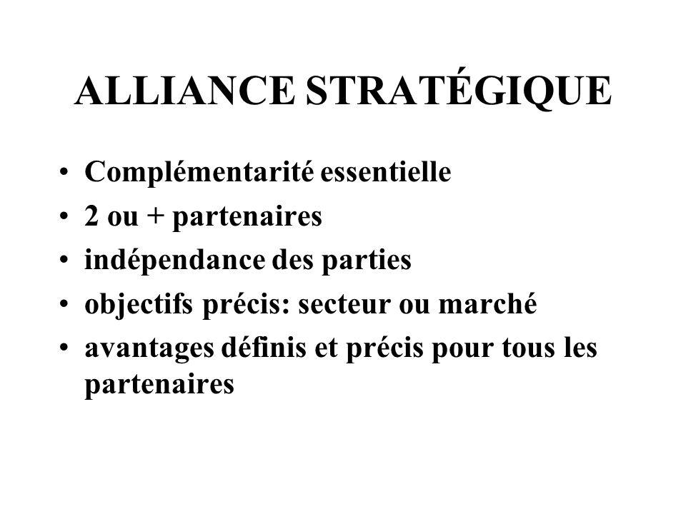 ALLIANCE STRATÉGIQUE Complémentarité essentielle 2 ou + partenaires indépendance des parties objectifs précis: secteur ou marché avantages définis et précis pour tous les partenaires