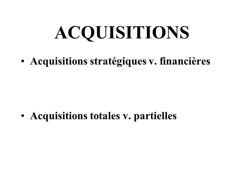 ACQUISITIONS Acquisitions stratégiques v. financières Acquisitions totales v. partielles