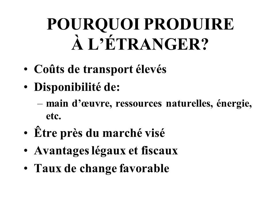 POURQUOI PRODUIRE À LÉTRANGER.