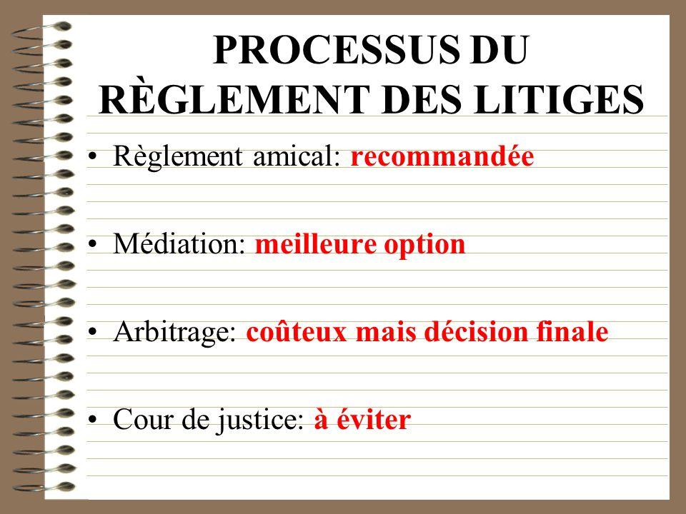 PROCESSUS DU RÈGLEMENT DES LITIGES Règlement amical: recommandée Médiation: meilleure option Arbitrage: coûteux mais décision finale Cour de justice: