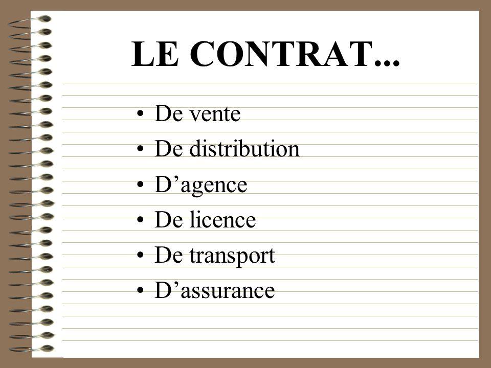 LE CONTRAT DE VENTE Document écrit Confirme la volonté des parties Concerne un échange de produits/services Échange entre un vendeur et un acheteur Implique une rémunération Une échéance de paiement est spécifiée Et selon des exigences et des normes précisées