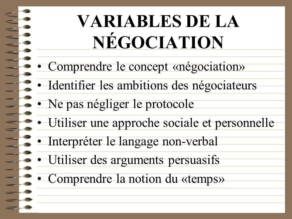 VARIABLES DE LA NÉGOCIATION Comprendre le concept «négociation» Identifier les ambitions des négociateurs Ne pas négliger le protocole Utiliser une ap