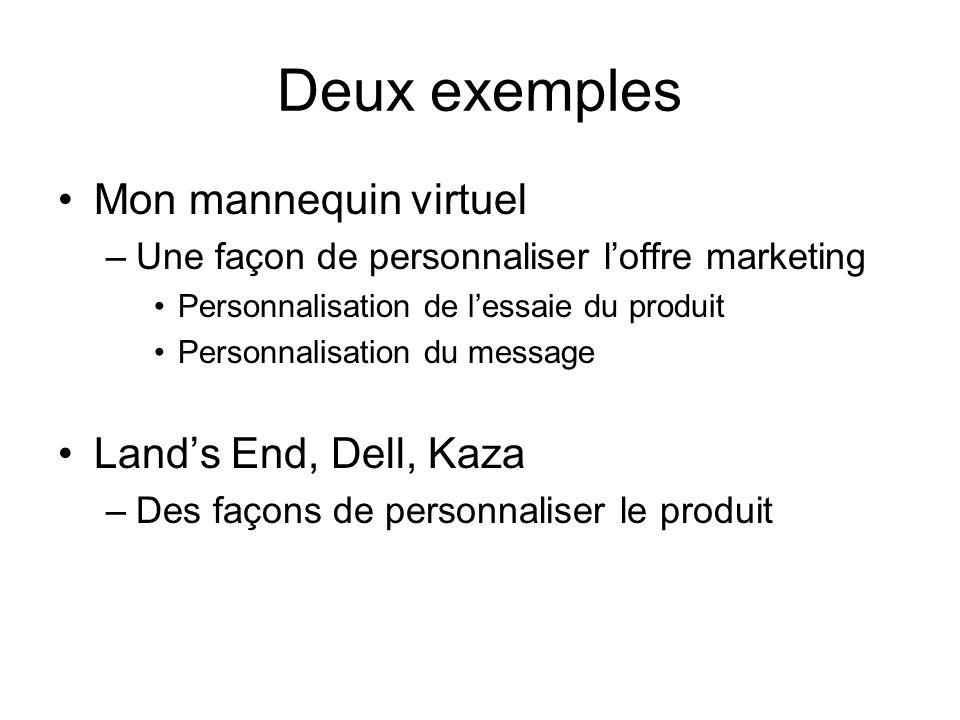 Deux exemples Mon mannequin virtuel –Une façon de personnaliser loffre marketing Personnalisation de lessaie du produit Personnalisation du message Lands End, Dell, Kaza –Des façons de personnaliser le produit