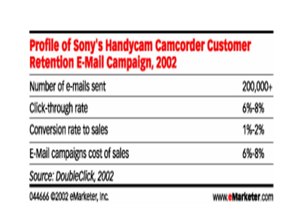 Les pratiques B2B, deux modèles différents –L intranet et sa capacité à réduire les coûts Dell Computer GlobalNetXchange (Sears, Carrefour, Sainsbury etc.) –La place de marché Commerce One Verticalnet.com Mediagrif.com