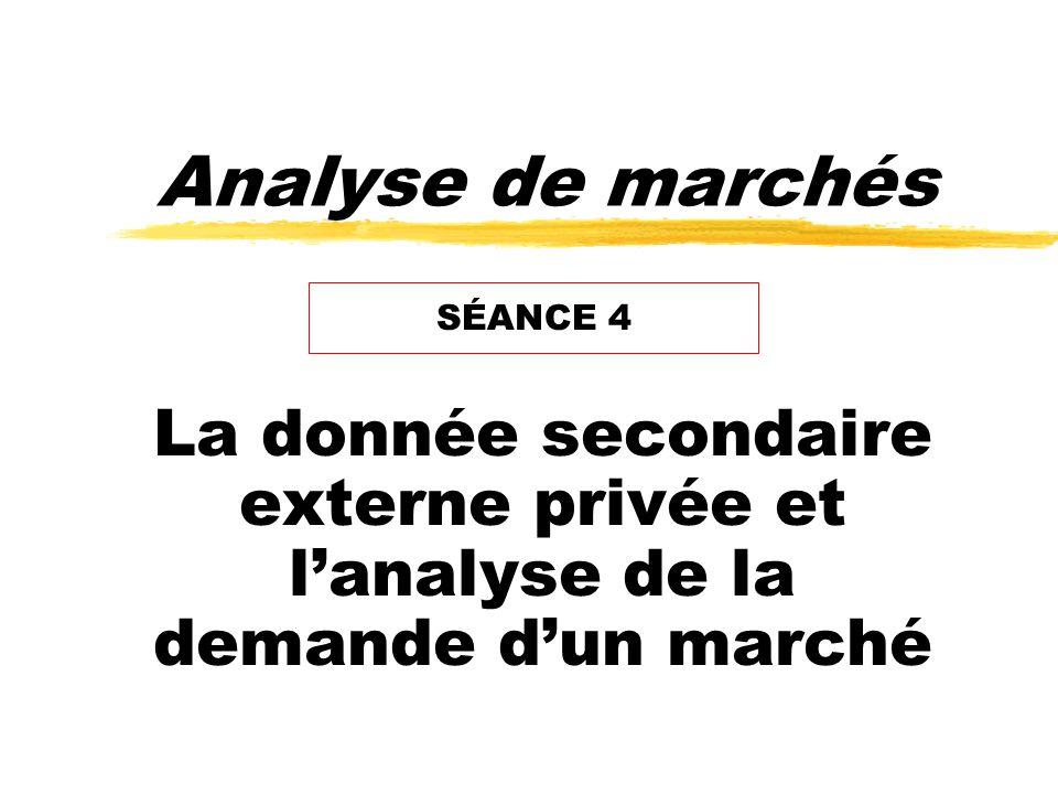 Analyse de marchés La donnée secondaire externe privée et lanalyse de la demande dun marché SÉANCE 4