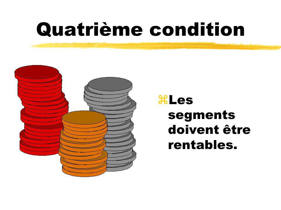 Quatrième condition zLes segments doivent être rentables.