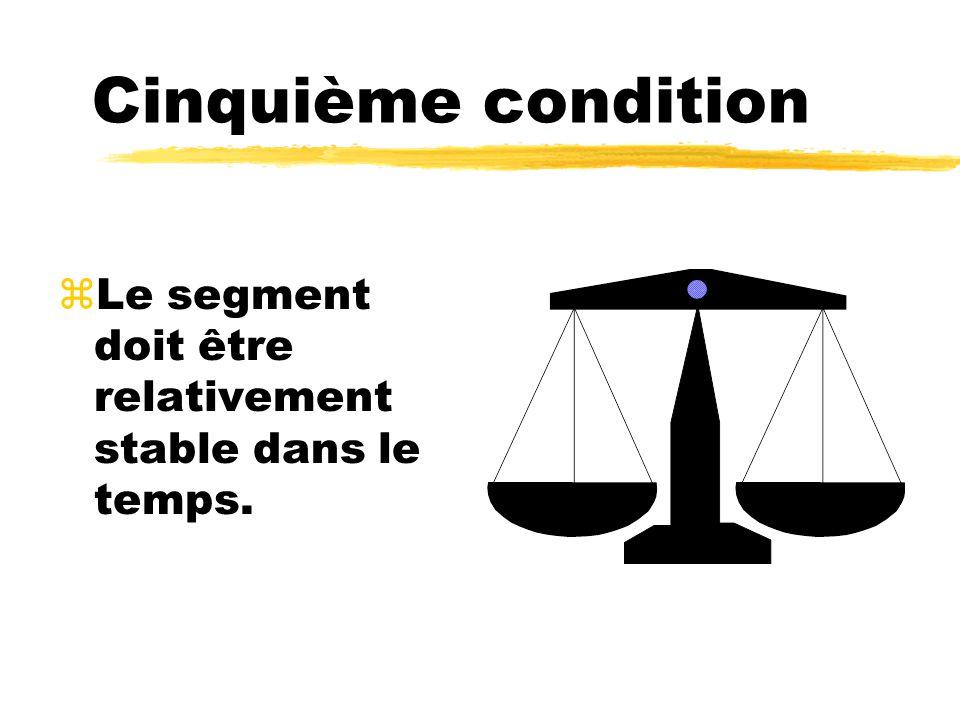Cinquième condition zLe segment doit être relativement stable dans le temps.