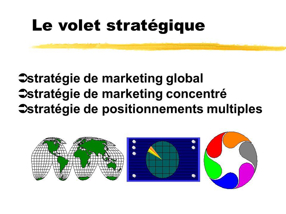 stratégie de marketing global stratégie de marketing concentré stratégie de positionnements multiples Le volet stratégique