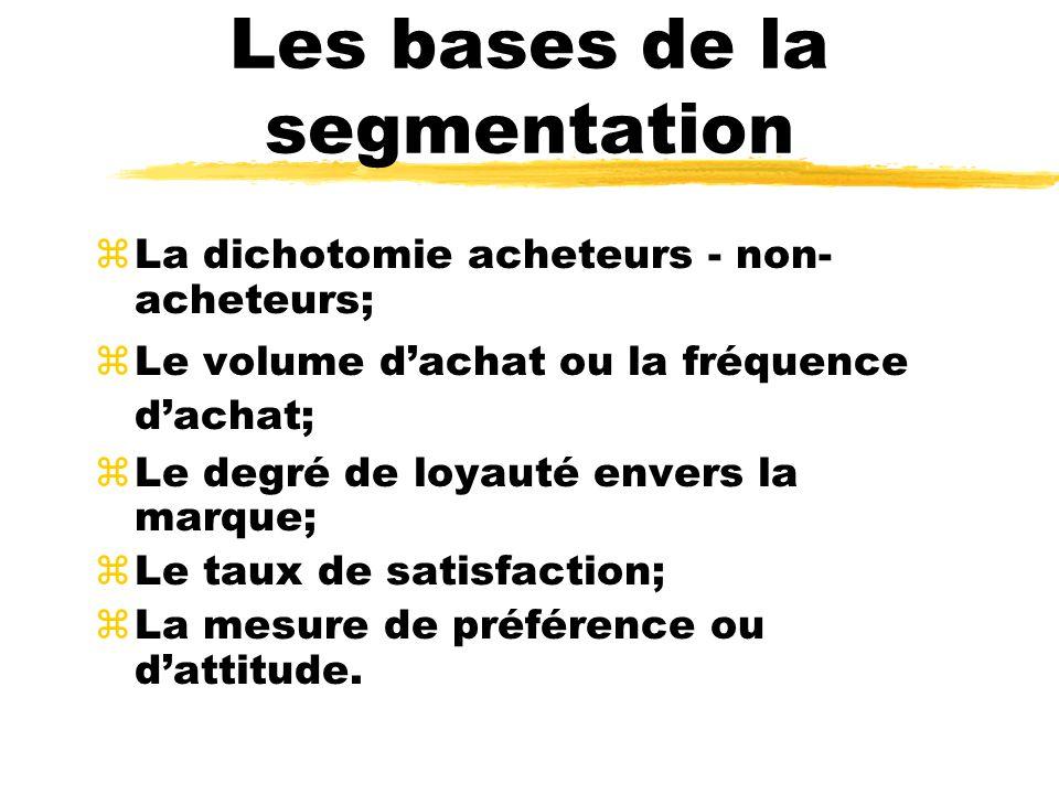 Les bases de la segmentation zLa dichotomie acheteurs - non- acheteurs; zLe volume dachat ou la fréquence dachat; zLe degré de loyauté envers la marqu