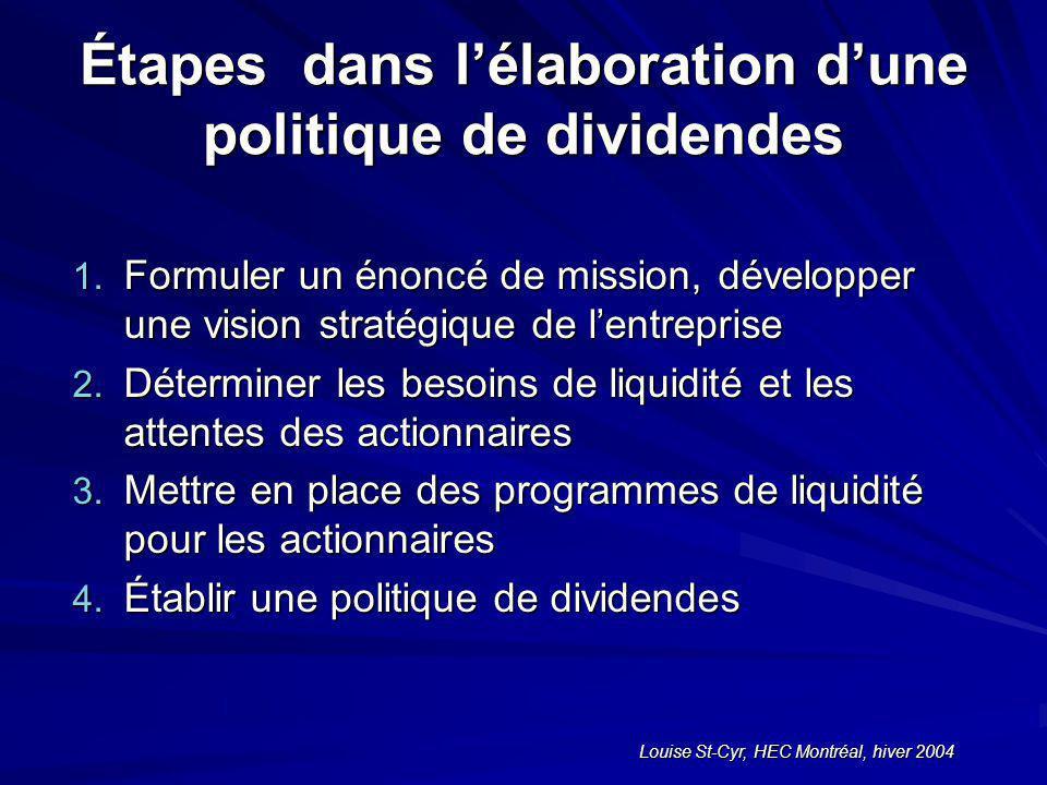 Louise St-Cyr, HEC Montréal, hiver 2004 Étapes dans lélaboration dune politique de dividendes 1.
