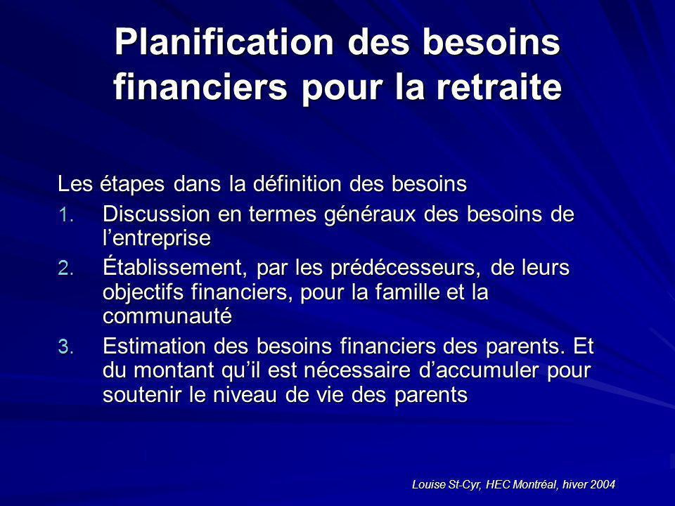 Louise St-Cyr, HEC Montréal, hiver 2004 Planification des besoins financiers pour la retraite Les étapes dans la définition des besoins 1.