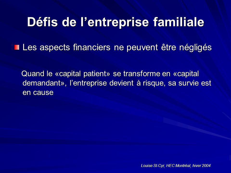 Louise St-Cyr, HEC Montréal, hiver 2004 Défis de lentreprise familiale Les aspects financiers ne peuvent être négligés Quand le «capital patient» se transforme en «capital demandant», lentreprise devient à risque, sa survie est en cause Quand le «capital patient» se transforme en «capital demandant», lentreprise devient à risque, sa survie est en cause
