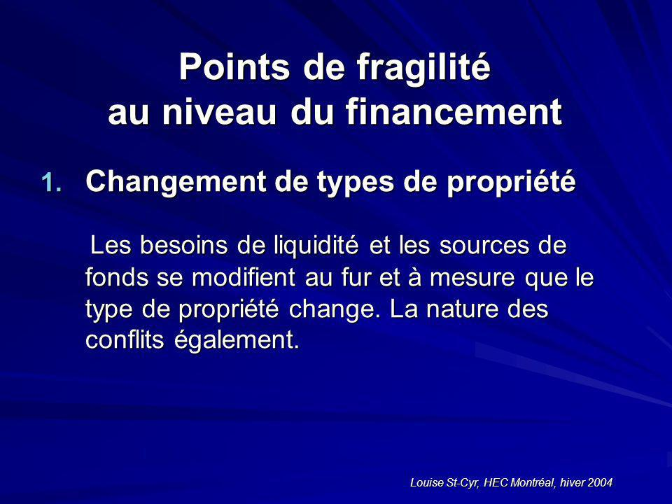 Louise St-Cyr, HEC Montréal, hiver 2004 Points de fragilité au niveau du financement 1.
