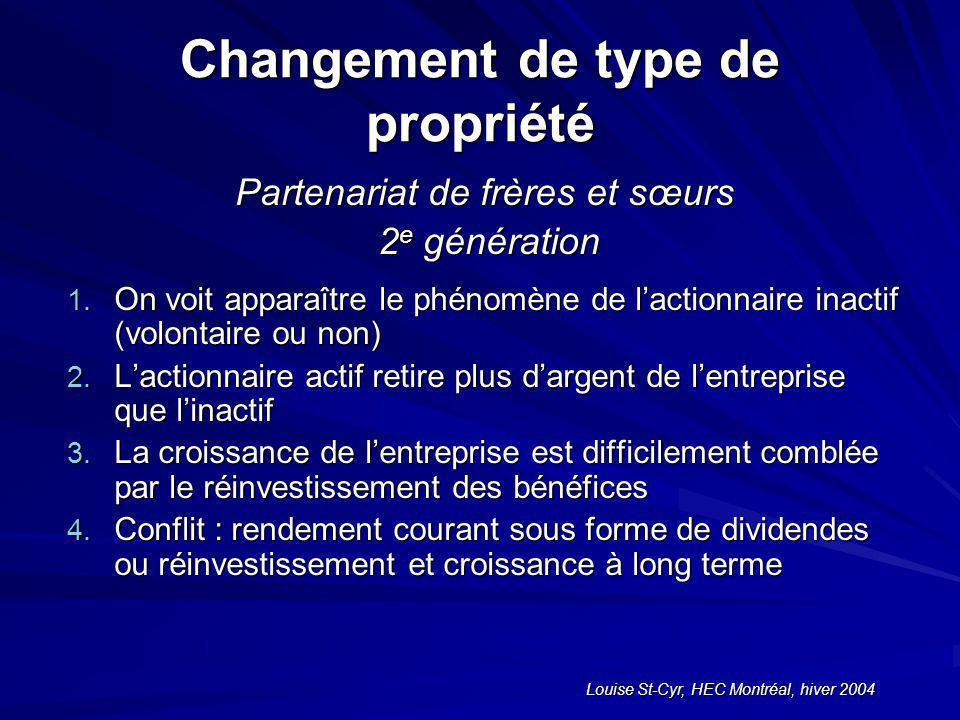 Louise St-Cyr, HEC Montréal, hiver 2004 Changement de type de propriété Consortium de cousins 3 e génération 3 e génération 1.