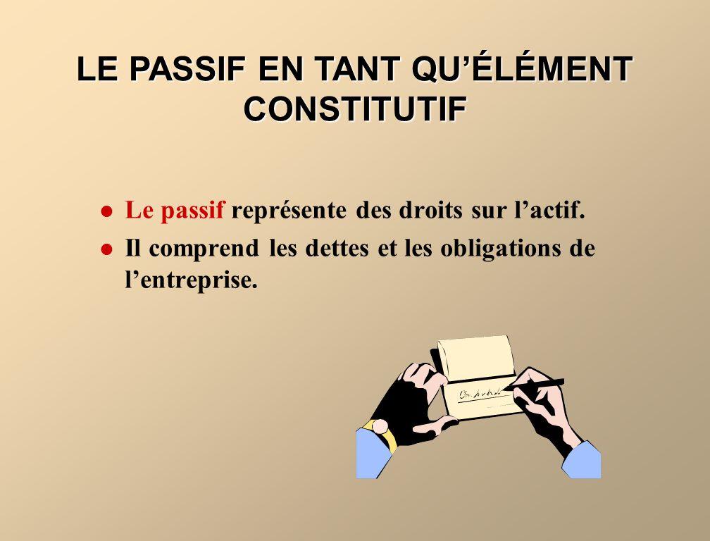 LE PASSIF EN TANT QUÉLÉMENT CONSTITUTIF Le passif représente des droits sur lactif. Il comprend les dettes et les obligations de lentreprise.