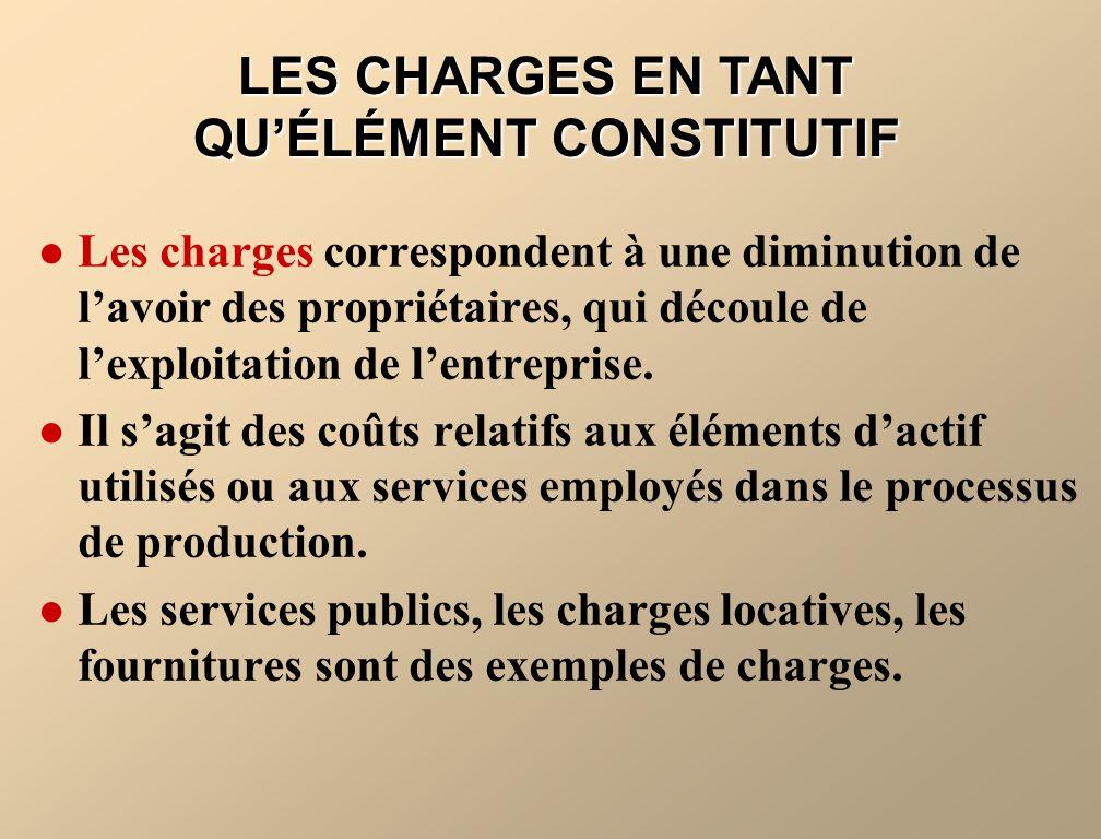 LES CHARGES EN TANT QUÉLÉMENT CONSTITUTIF Les charges correspondent à une diminution de lavoir des propriétaires, qui découle de lexploitation de lent