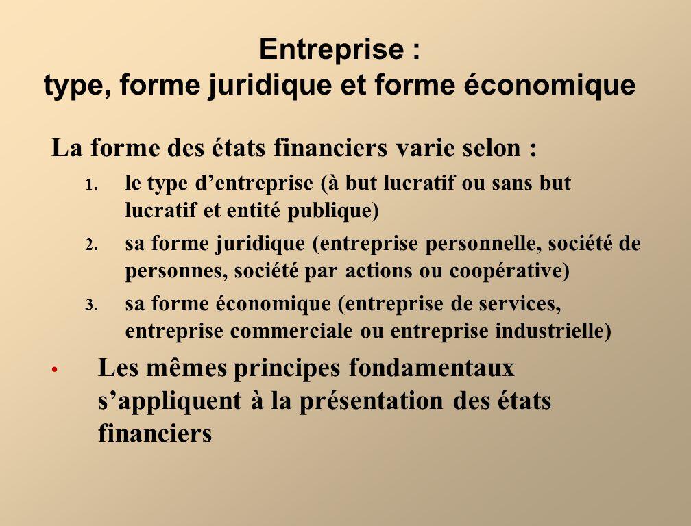 Entreprise : type, forme juridique et forme économique La forme des états financiers varie selon : 1. le type dentreprise (à but lucratif ou sans but