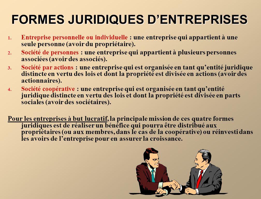 Les prélèvements sont les retraits dargent ou dautres éléments dactif par le propriétaire à des fins personnelles.