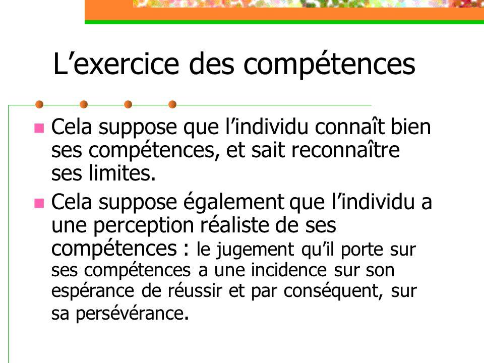 Lexercice des compétences Cela suppose que lindividu connaît bien ses compétences, et sait reconnaître ses limites. Cela suppose également que lindivi