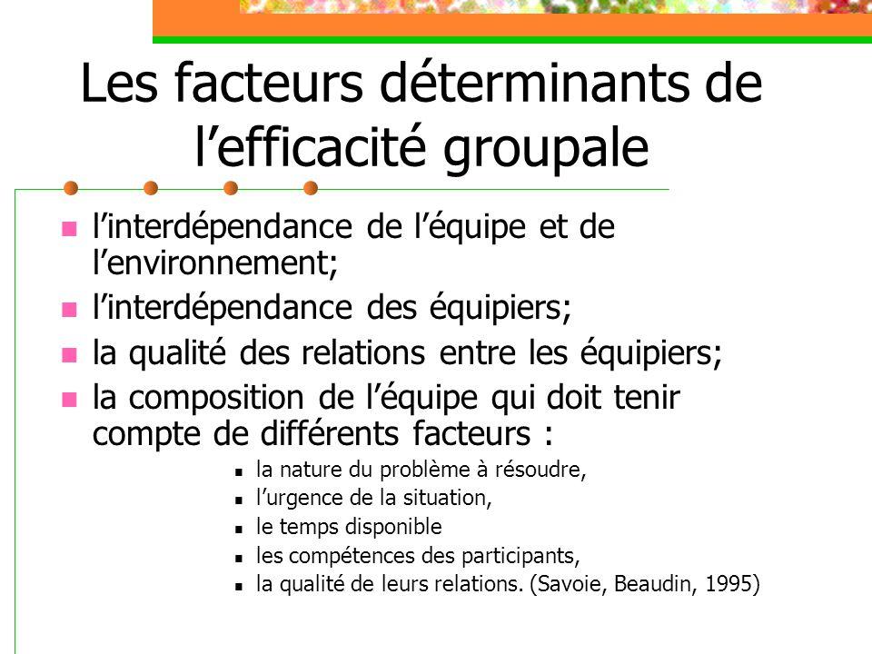Les facteurs déterminants de lefficacité groupale linterdépendance de léquipe et de lenvironnement; linterdépendance des équipiers; la qualité des rel