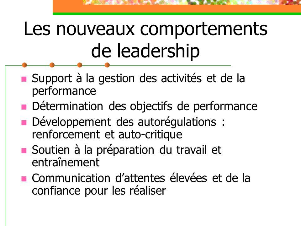 Les nouveaux comportements de leadership Support à la gestion des activités et de la performance Détermination des objectifs de performance Développem