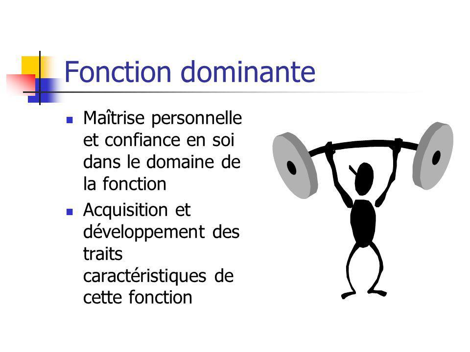 Fonction dominante Maîtrise personnelle et confiance en soi dans le domaine de la fonction Acquisition et développement des traits caractéristiques de cette fonction