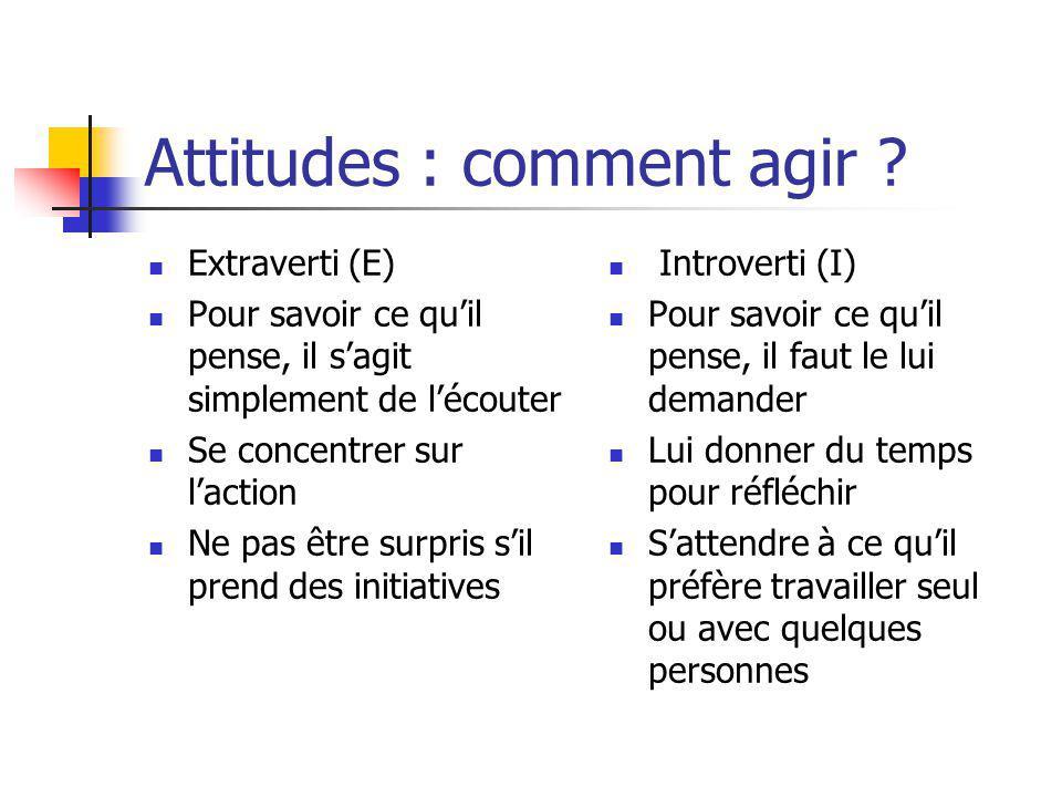 Attitudes : comment agir .