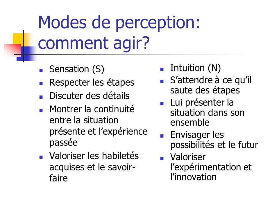 Modes de perception: comment agir.