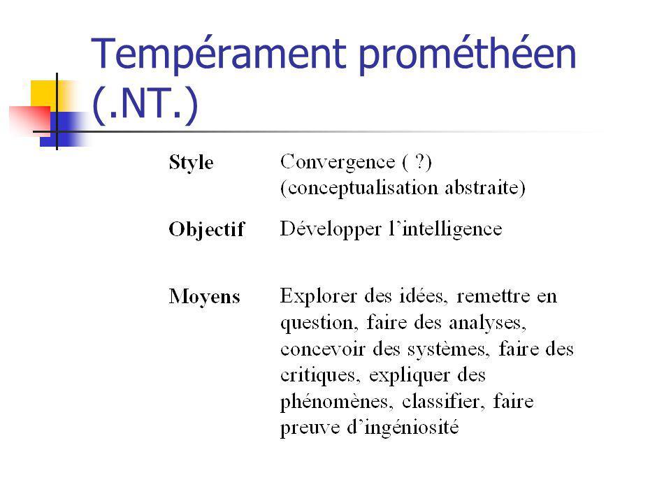 Tempérament prométhéen (.NT.)