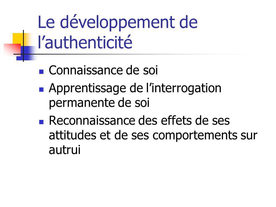 Le développement de lauthenticité Connaissance de soi Apprentissage de linterrogation permanente de soi Reconnaissance des effets de ses attitudes et de ses comportements sur autrui