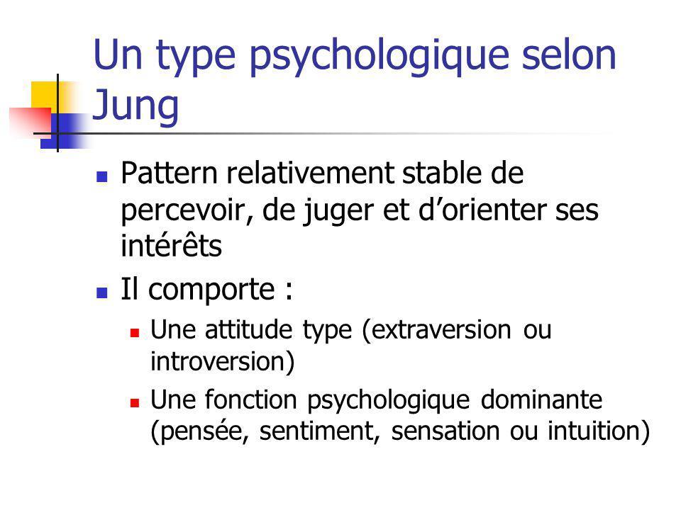Un type psychologique selon Jung Pattern relativement stable de percevoir, de juger et dorienter ses intérêts Il comporte : Une attitude type (extraversion ou introversion) Une fonction psychologique dominante (pensée, sentiment, sensation ou intuition)