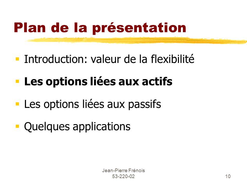 Jean-Pierre Frénois 53-220-0210 Plan de la présentation Introduction: valeur de la flexibilité Les options liées aux actifs Les options liées aux passifs Quelques applications