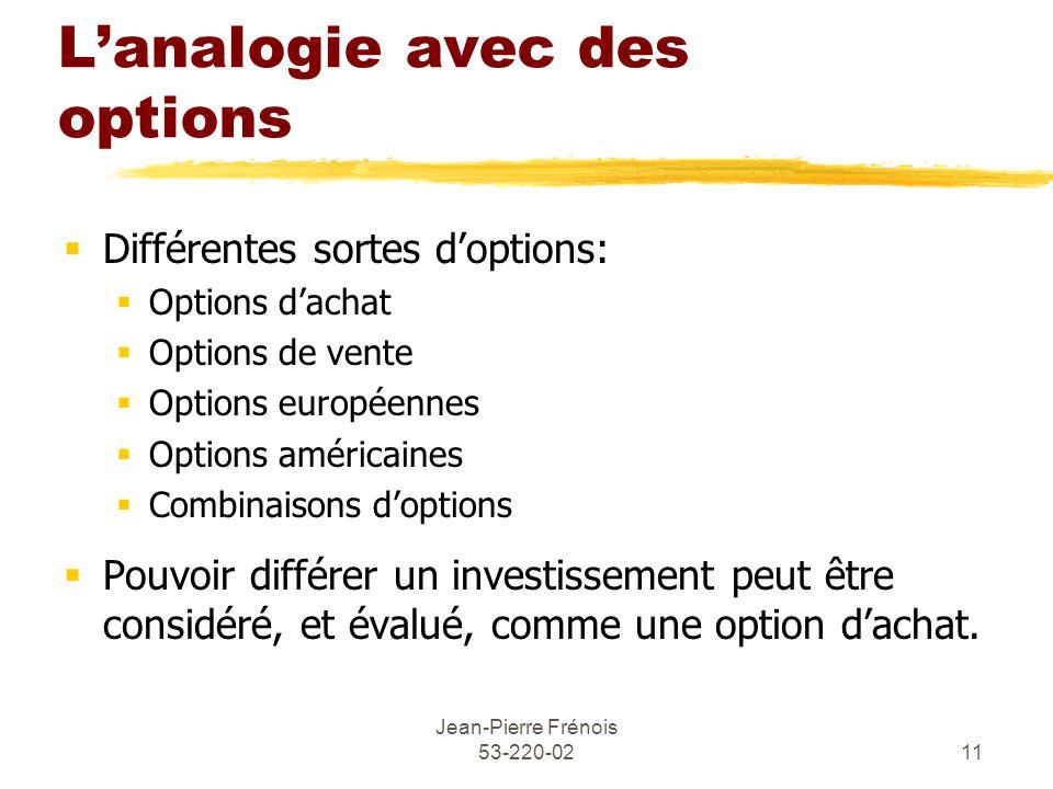 Jean-Pierre Frénois 53-220-0211 Lanalogie avec des options Différentes sortes doptions: Options dachat Options de vente Options européennes Options américaines Combinaisons doptions Pouvoir différer un investissement peut être considéré, et évalué, comme une option dachat.