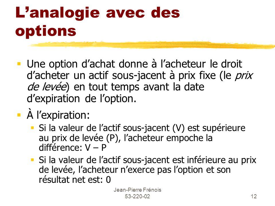 Jean-Pierre Frénois 53-220-0212 Lanalogie avec des options Une option dachat donne à lacheteur le droit dacheter un actif sous-jacent à prix fixe (le prix de levée) en tout temps avant la date dexpiration de loption.