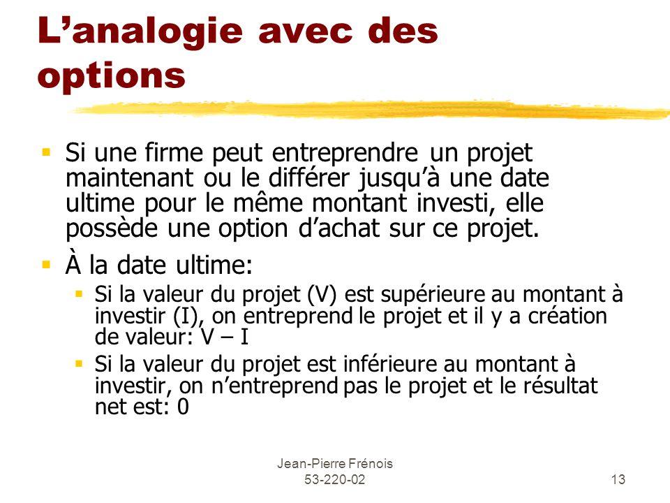 Jean-Pierre Frénois 53-220-0213 Lanalogie avec des options Si une firme peut entreprendre un projet maintenant ou le différer jusquà une date ultime pour le même montant investi, elle possède une option dachat sur ce projet.