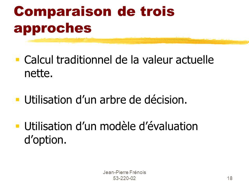 Jean-Pierre Frénois 53-220-0218 Comparaison de trois approches Calcul traditionnel de la valeur actuelle nette.