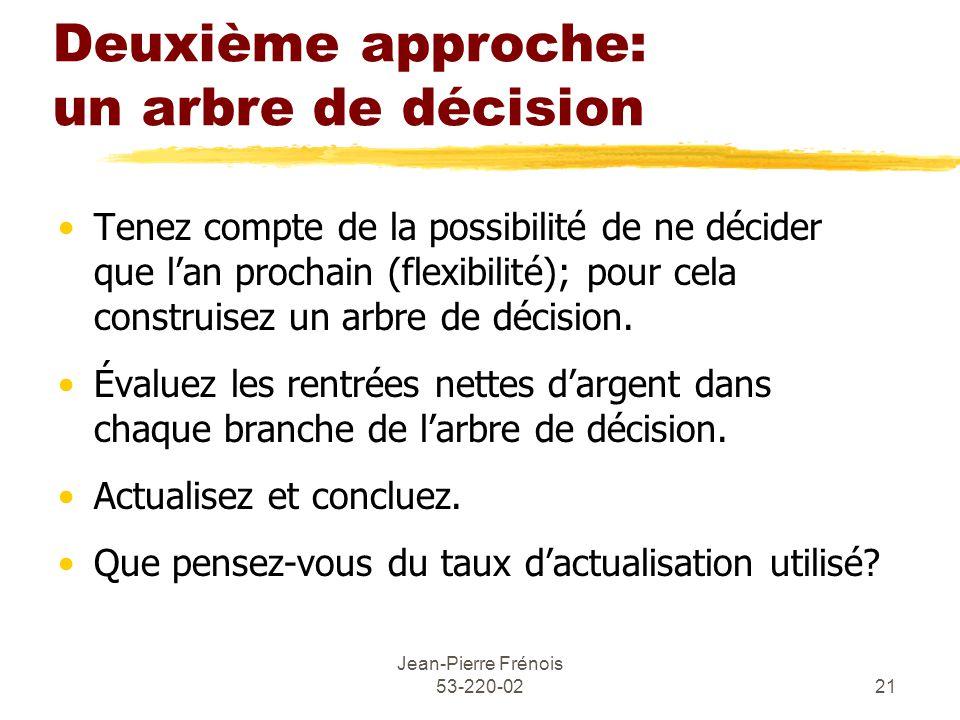 Jean-Pierre Frénois 53-220-0221 Deuxième approche: un arbre de décision Tenez compte de la possibilité de ne décider que lan prochain (flexibilité); pour cela construisez un arbre de décision.
