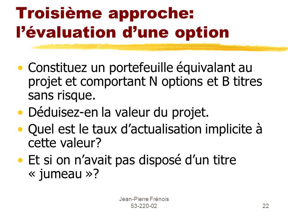 Jean-Pierre Frénois 53-220-0222 Troisième approche: lévaluation dune option Constituez un portefeuille équivalant au projet et comportant N options et B titres sans risque.