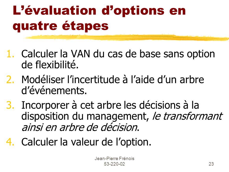 Jean-Pierre Frénois 53-220-0223 Lévaluation doptions en quatre étapes 1.Calculer la VAN du cas de base sans option de flexibilité.