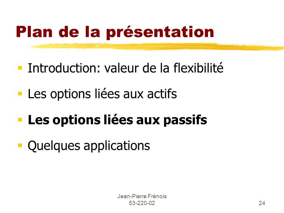 Jean-Pierre Frénois 53-220-0224 Plan de la présentation Introduction: valeur de la flexibilité Les options liées aux actifs Les options liées aux passifs Quelques applications