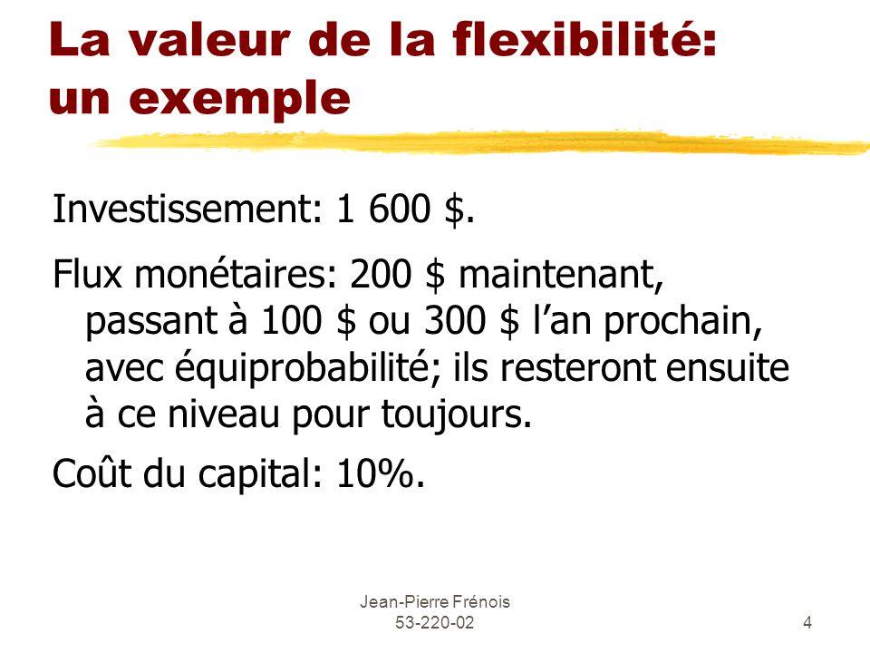 Jean-Pierre Frénois 53-220-024 La valeur de la flexibilité: un exemple Investissement: 1 600 $.