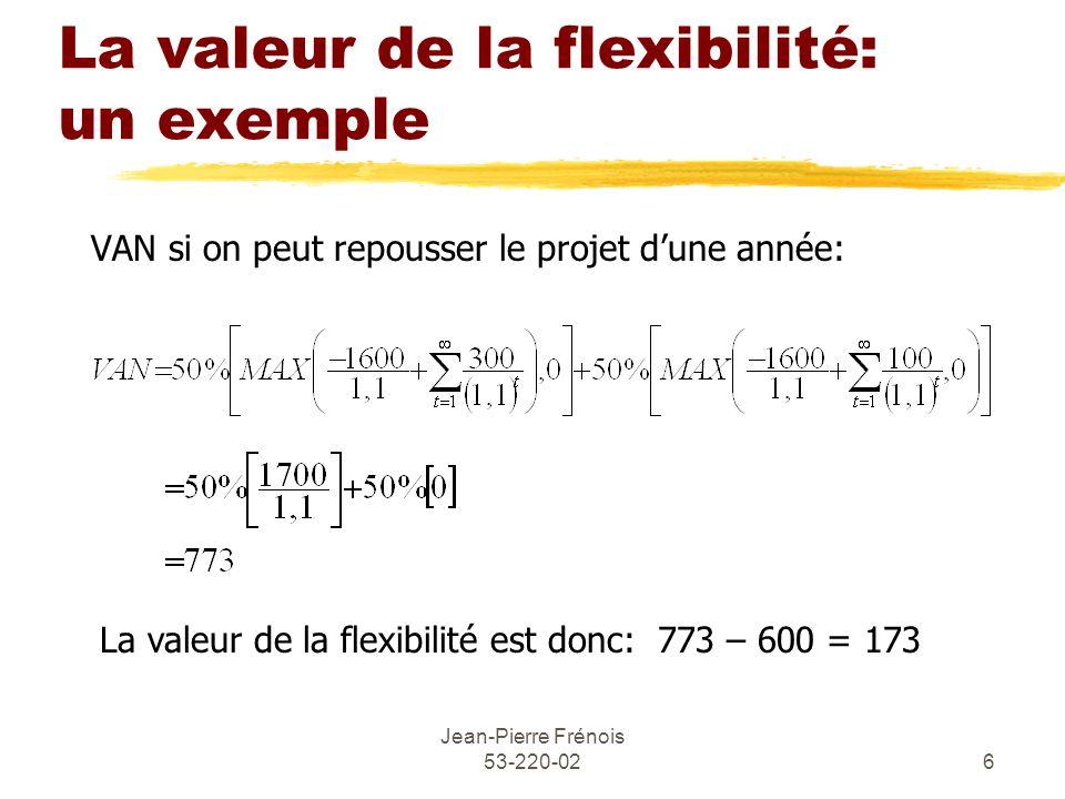 Jean-Pierre Frénois 53-220-026 La valeur de la flexibilité: un exemple VAN si on peut repousser le projet dune année: La valeur de la flexibilité est donc: 773 – 600 = 173
