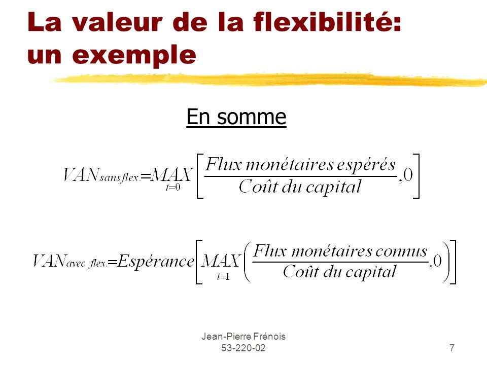 Jean-Pierre Frénois 53-220-027 La valeur de la flexibilité: un exemple En somme
