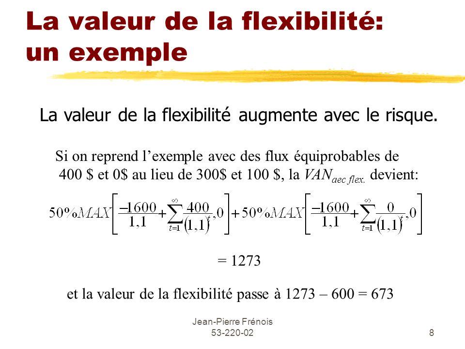 Jean-Pierre Frénois 53-220-028 La valeur de la flexibilité: un exemple La valeur de la flexibilité augmente avec le risque.