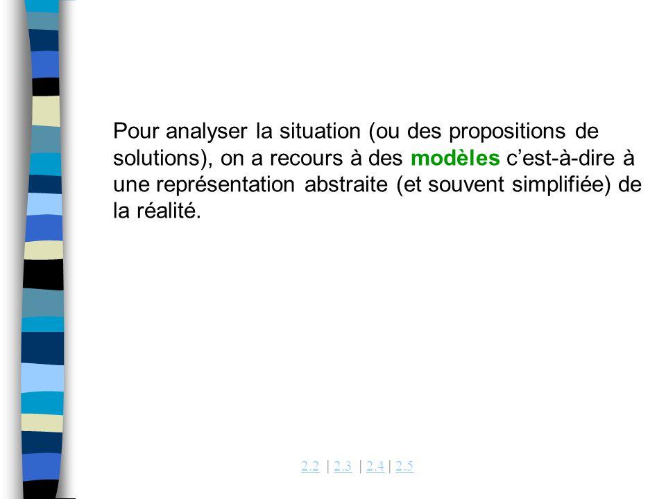 2.22.2 | 2.3 | 2.4 | 2.52.32.42.5 Pour analyser la situation (ou des propositions de solutions), on a recours à des modèles cest-à-dire à une représen