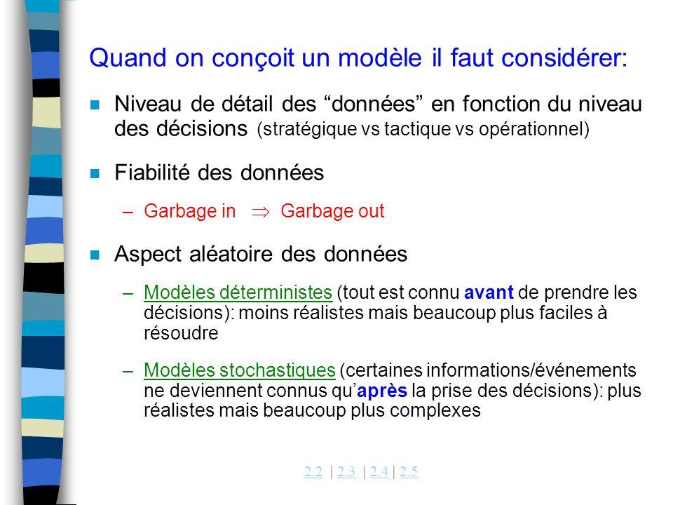 2.22.2 | 2.3 | 2.4 | 2.52.32.42.5 Quand on conçoit un modèle il faut considérer: n Niveau de détail des données en fonction du niveau des décisions (s