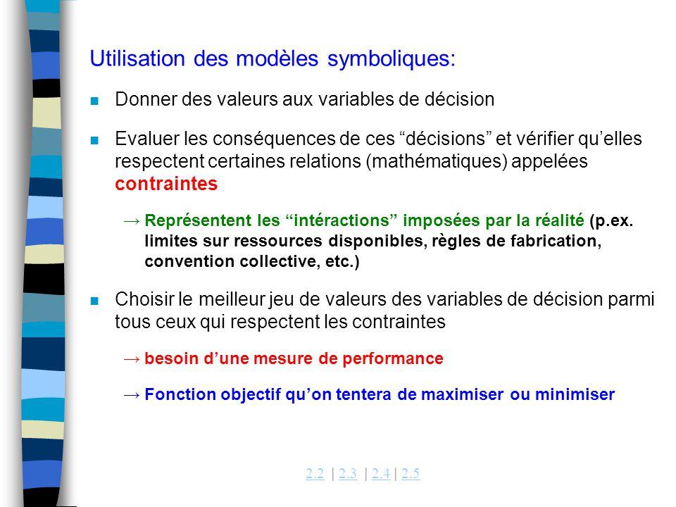 2.22.2 | 2.3 | 2.4 | 2.52.32.42.5 Utilisation des modèles symboliques: n Donner des valeurs aux variables de décision n Evaluer les conséquences de ce
